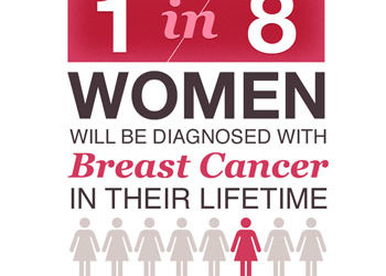 Breast Cancer Causes to Avoid